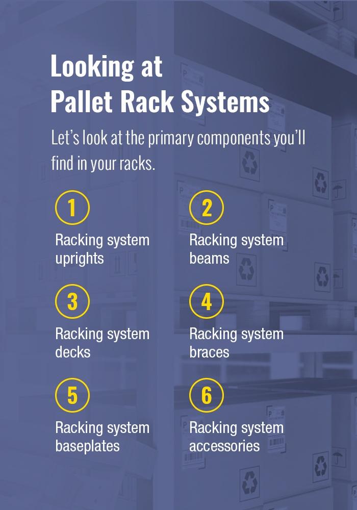 how to determine pallet rack capacity