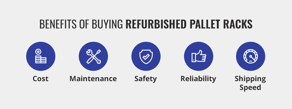 Benefits of Buying Refurbished Pallet Racks